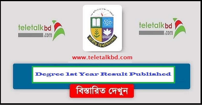 National University Degree 1st Year Result 2020